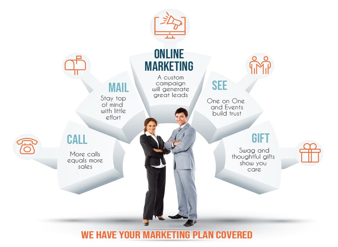 acquire marketing services